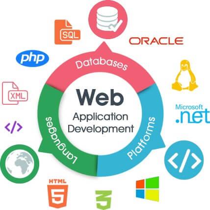 Aplicação Web